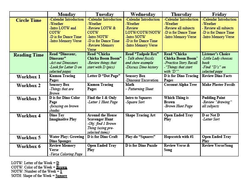 Preschool letter q lesson plans : Letter D Preschool Lesson Plans